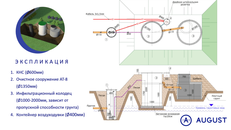 Схема монтажа Август АТ